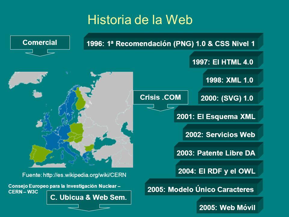 Historia de la Web Comercial