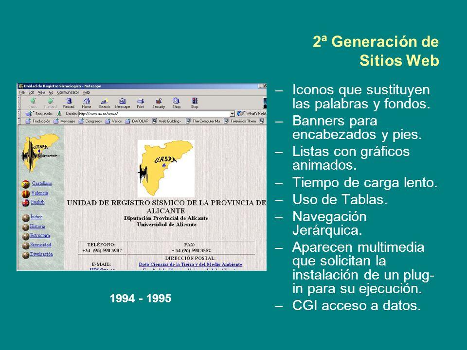 2ª Generación de Sitios Web