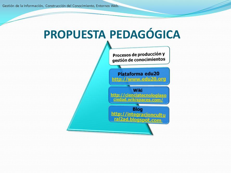 PROPUESTA PEDAGÓGICA Blog http://integracioncultural2ad.blogspot.com/