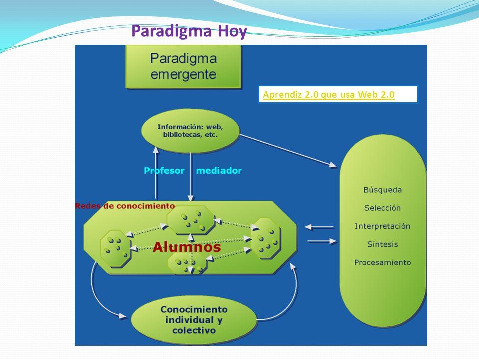 Paradigma Hoy Aprendiz 2.0 que usa Web 2.0