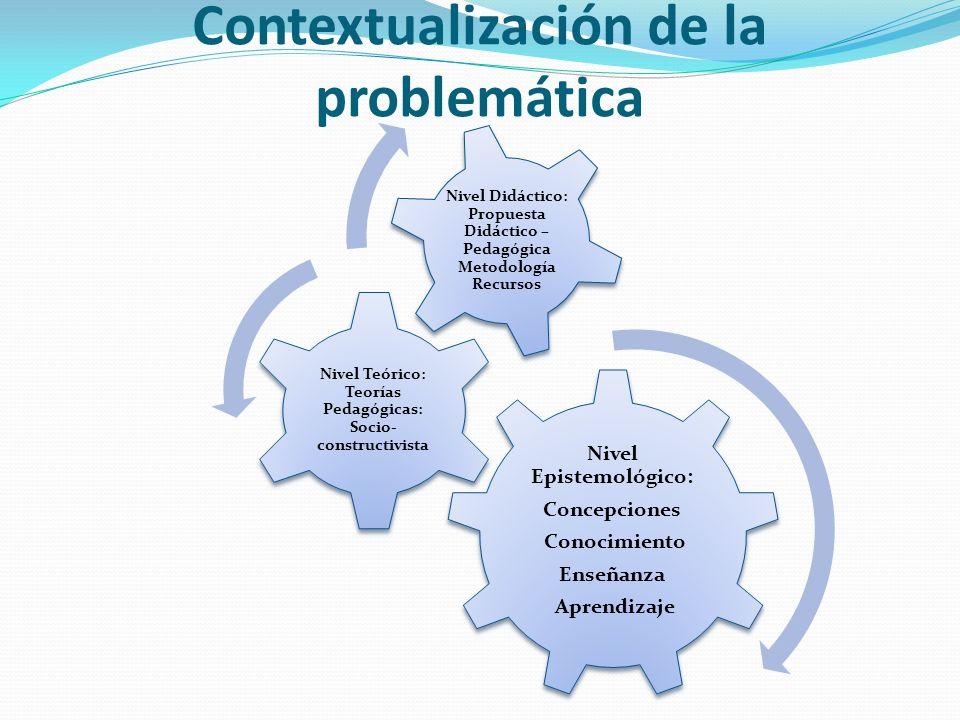 Contextualización de la problemática