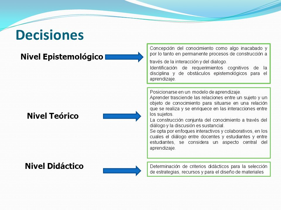 Decisiones Nivel Epistemológico Nivel Teórico Nivel Didáctico