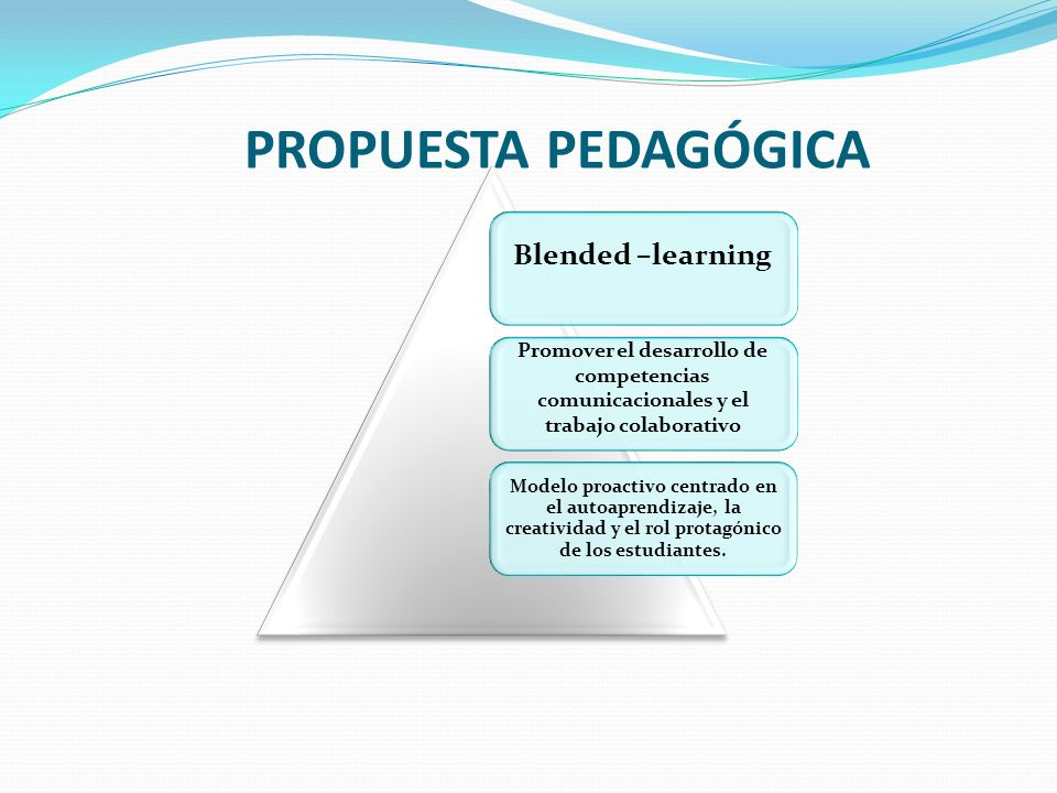 PROPUESTA PEDAGÓGICA Blended –learning