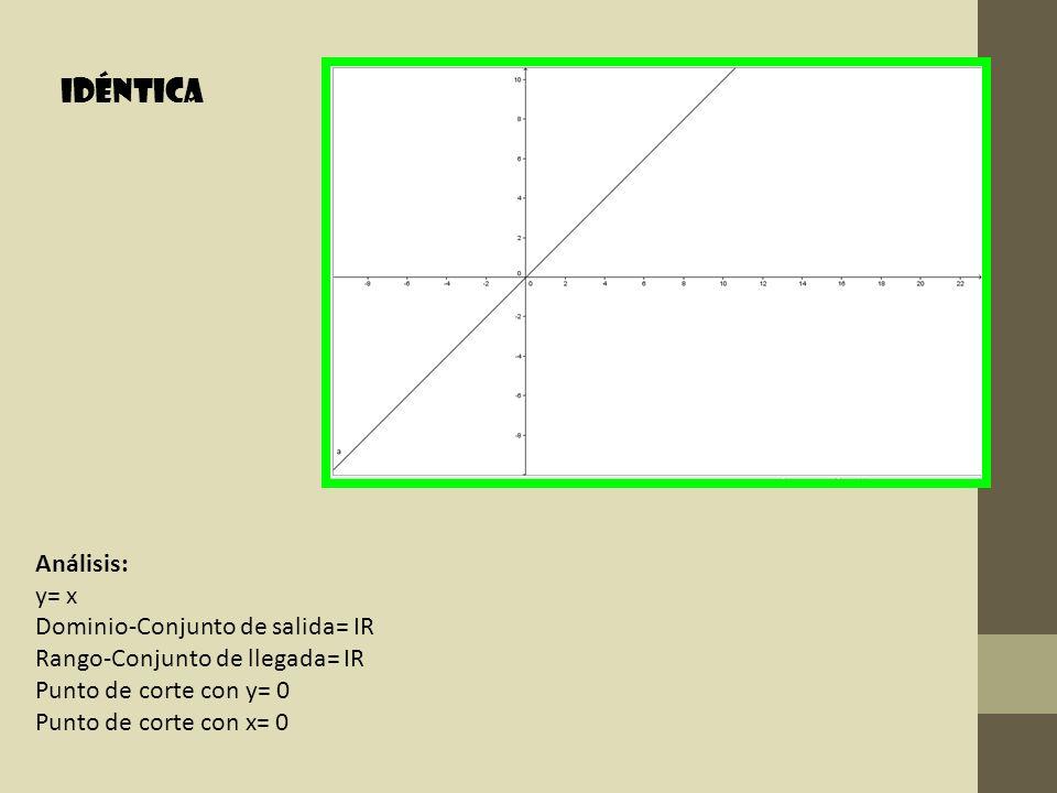 Idéntica Análisis: y= x Dominio-Conjunto de salida= IR