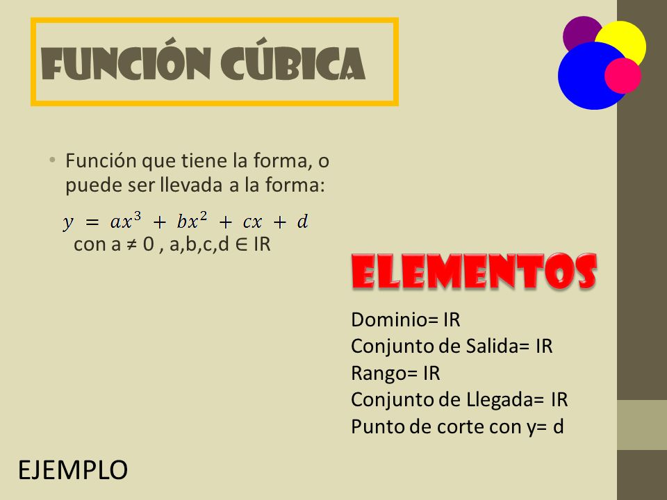 Elementos Función Cúbica EJEMPLO