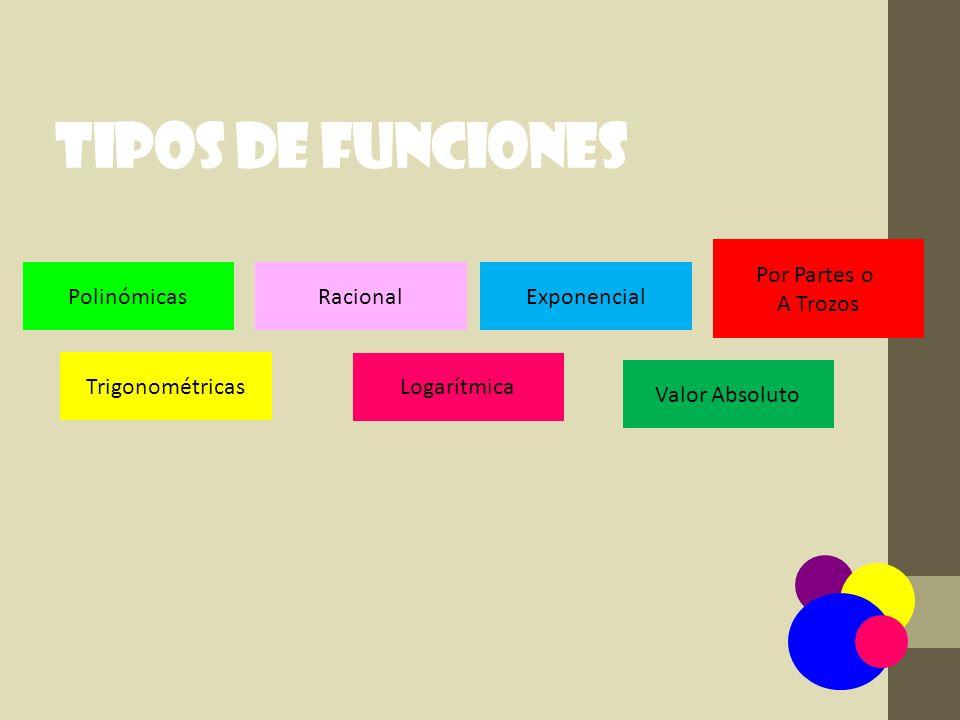 Tipos de funciones Por Partes o A Trozos Polinómicas Racional