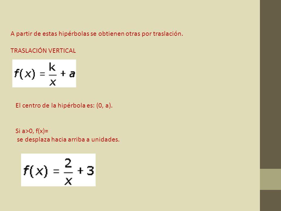 A partir de estas hipérbolas se obtienen otras por traslación.