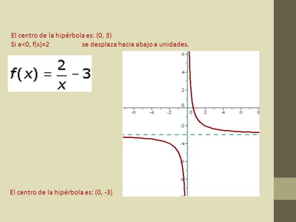 El centro de la hipérbola es: (0, 3)