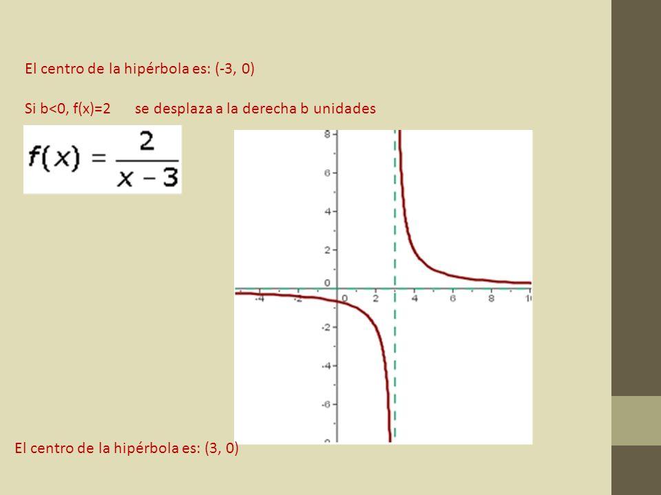 El centro de la hipérbola es: (-3, 0)