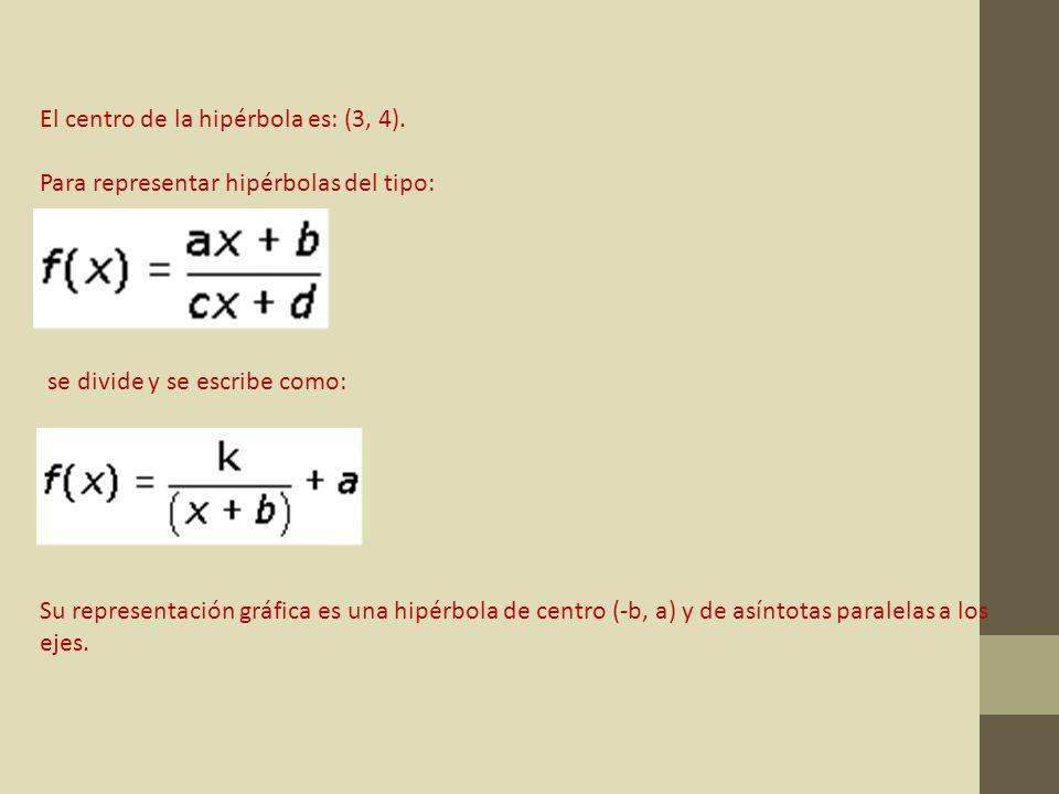 El centro de la hipérbola es: (3, 4).