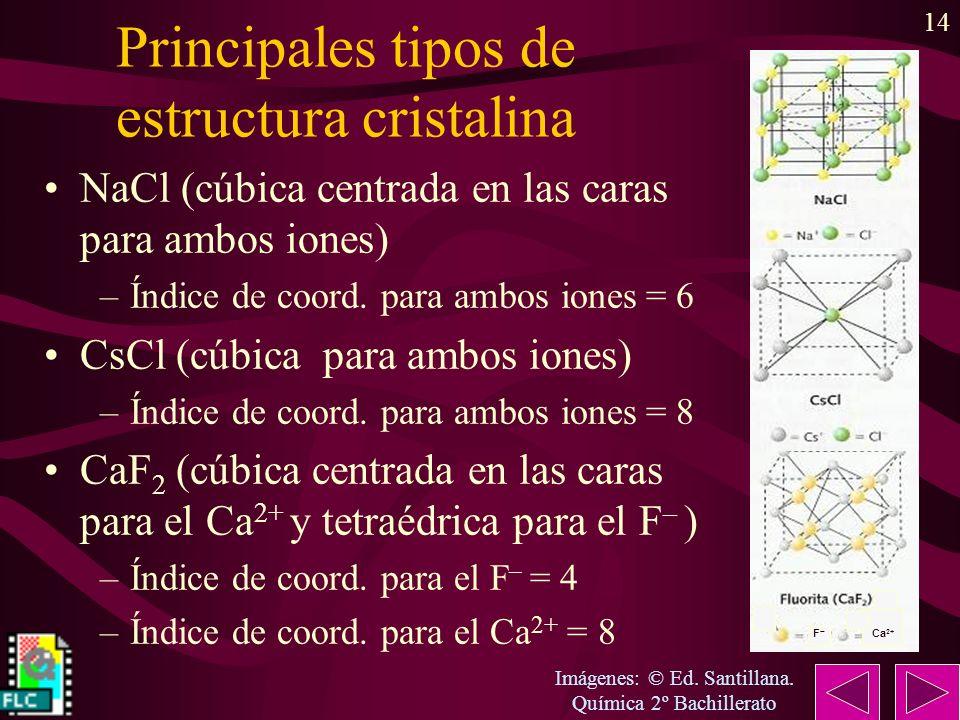 Principales tipos de estructura cristalina