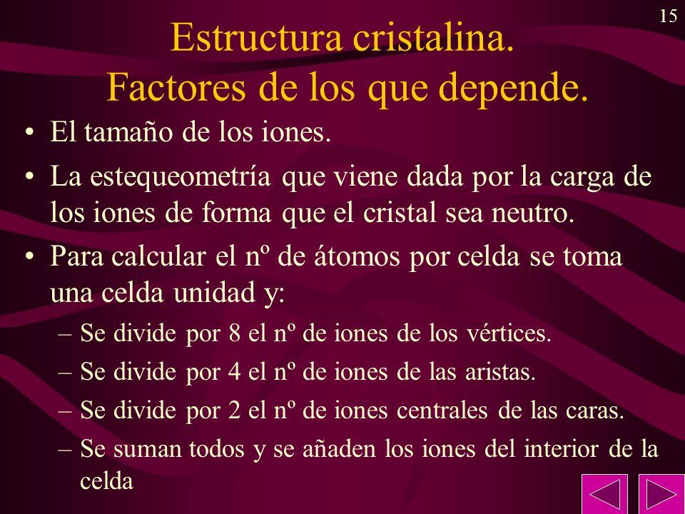 Estructura cristalina. Factores de los que depende.