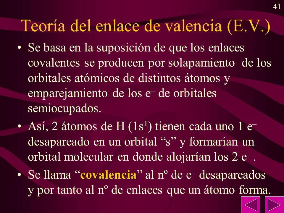 Teoría del enlace de valencia (E.V.)