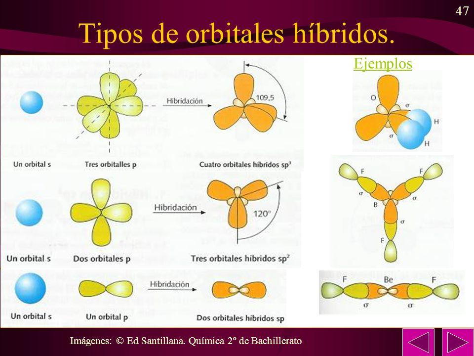 Tipos de orbitales híbridos.