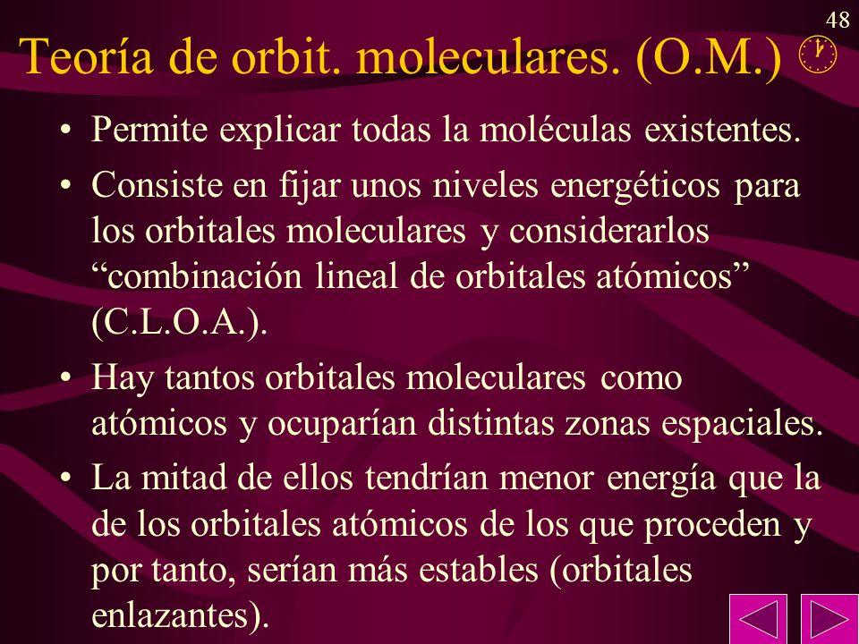 Teoría de orbit. moleculares. (O.M.) 