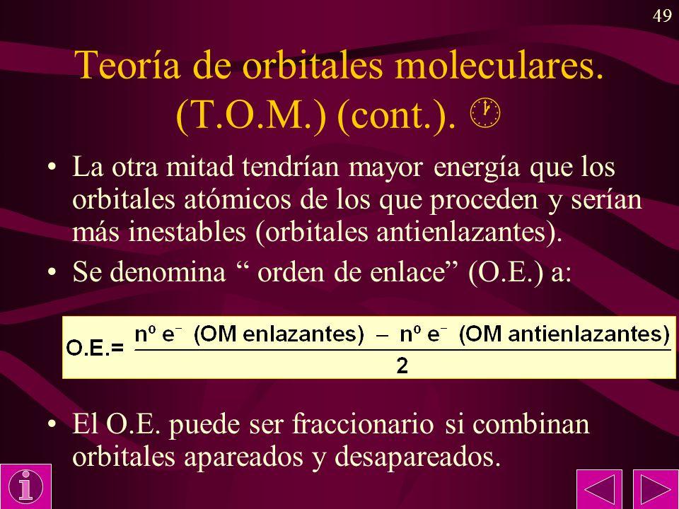 Teoría de orbitales moleculares. (T.O.M.) (cont.). 