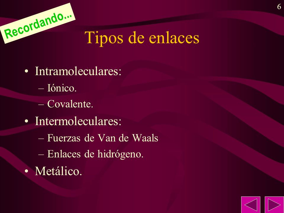 Tipos de enlaces Recordando... Intramoleculares: Intermoleculares: