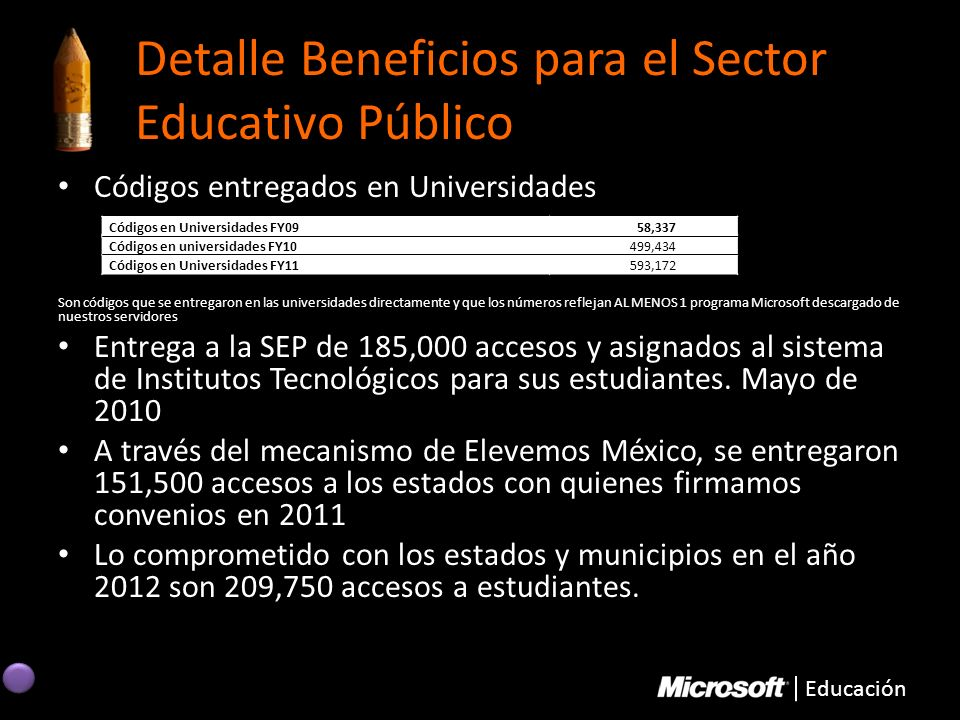 Detalle Beneficios para el Sector Educativo Público