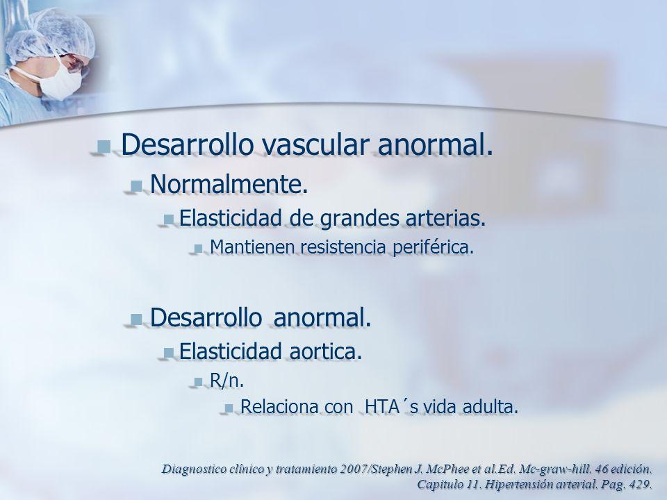 Desarrollo vascular anormal.