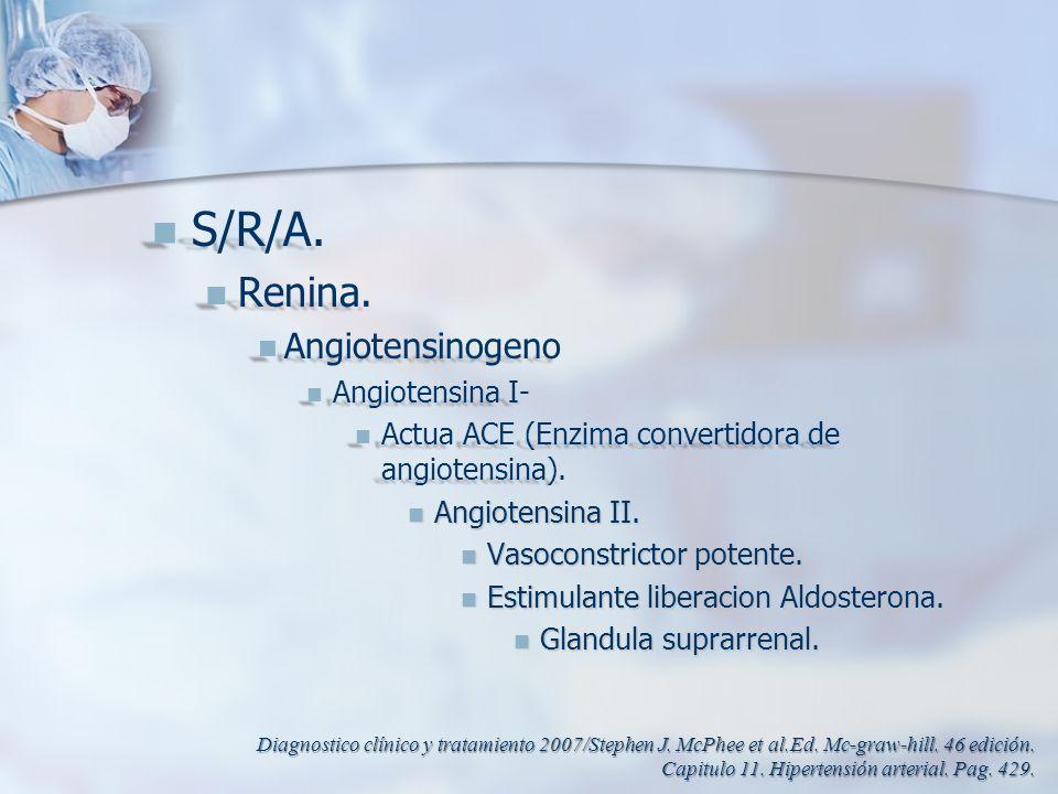 S/R/A. Renina. Angiotensinogeno Angiotensina I-