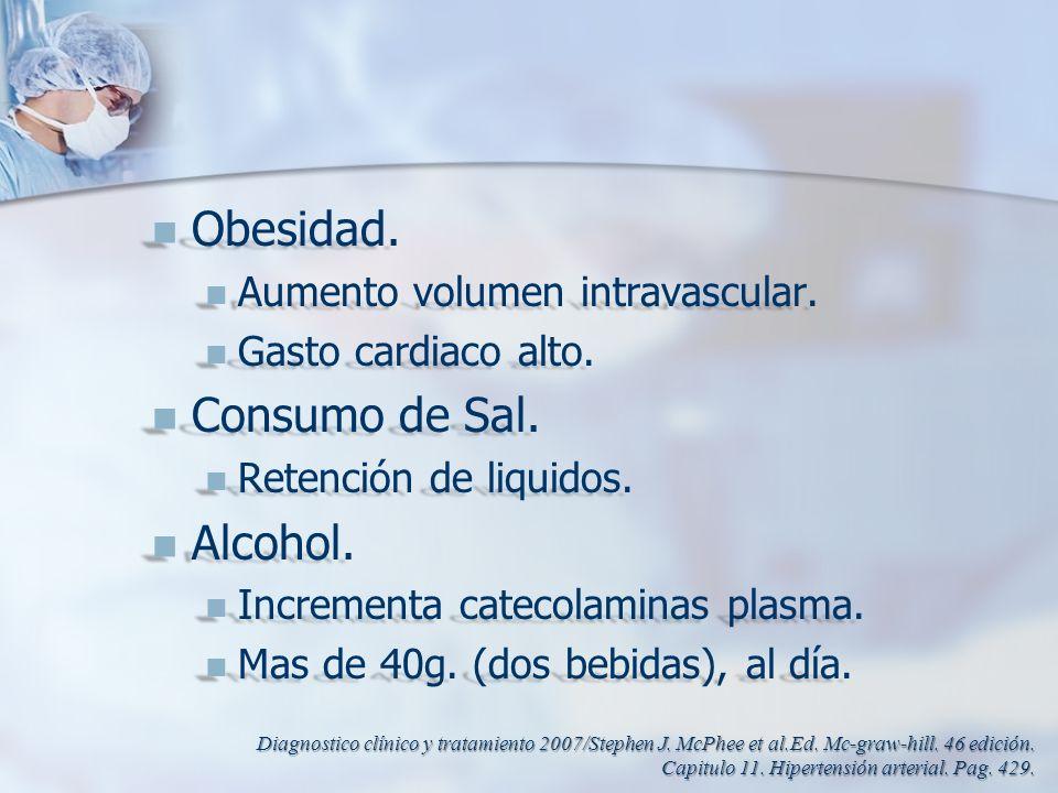 Obesidad. Consumo de Sal. Alcohol. Aumento volumen intravascular.