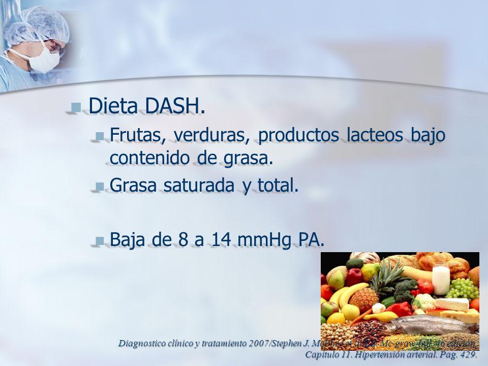 Dieta DASH. Frutas, verduras, productos lacteos bajo contenido de grasa. Grasa saturada y total. Baja de 8 a 14 mmHg PA.