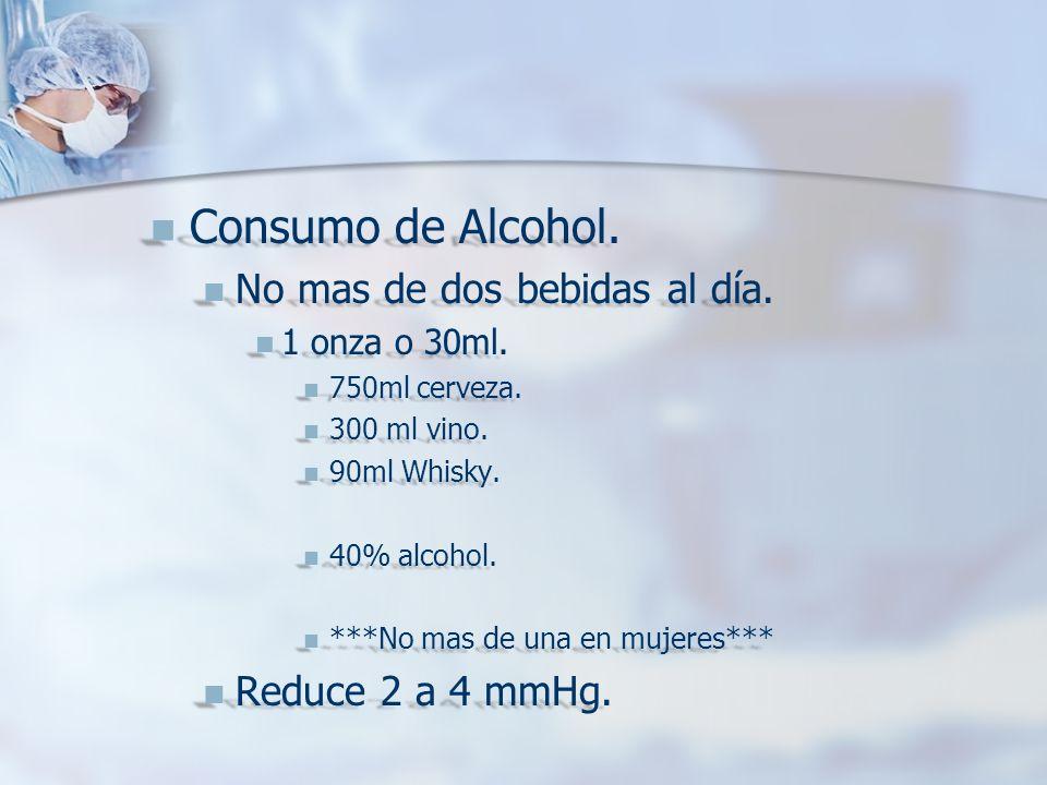 Consumo de Alcohol. No mas de dos bebidas al día. Reduce 2 a 4 mmHg.