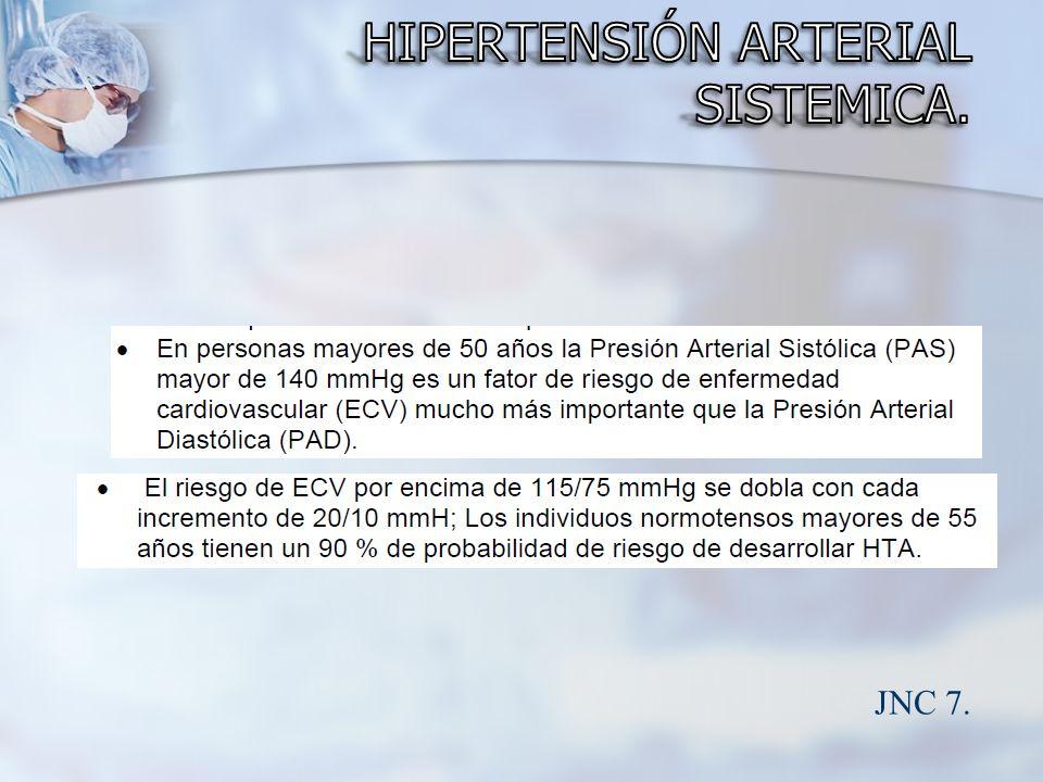 HIPERTENSIÓN ARTERIAL SISTEMICA.