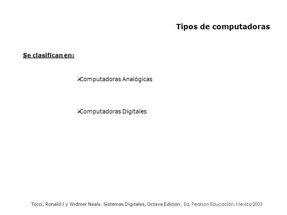 Tipos de computadoras Se clasifican en: Computadoras Analógicas