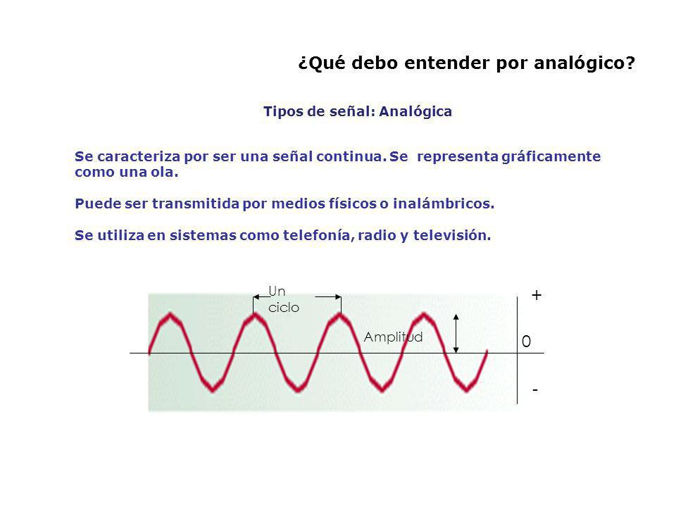 ¿Qué debo entender por analógico