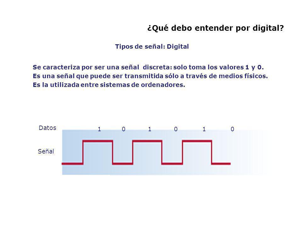 ¿Qué debo entender por digital