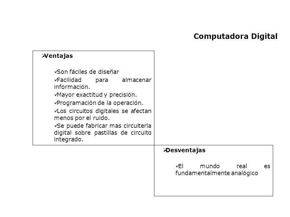 Computadora Digital Ventajas Son fáciles de diseñar