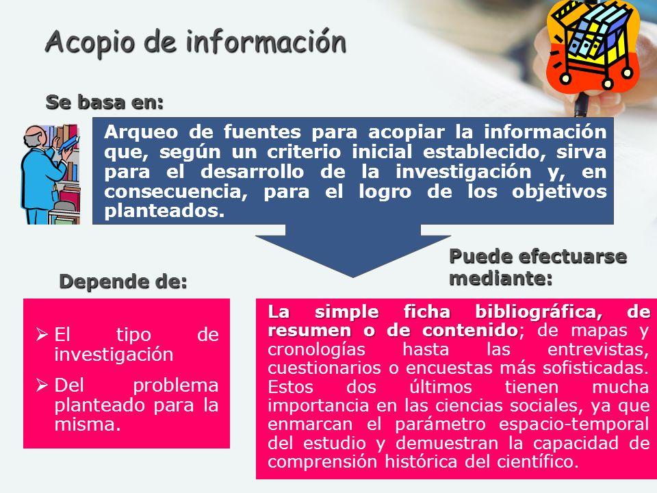 Acopio de información Se basa en:
