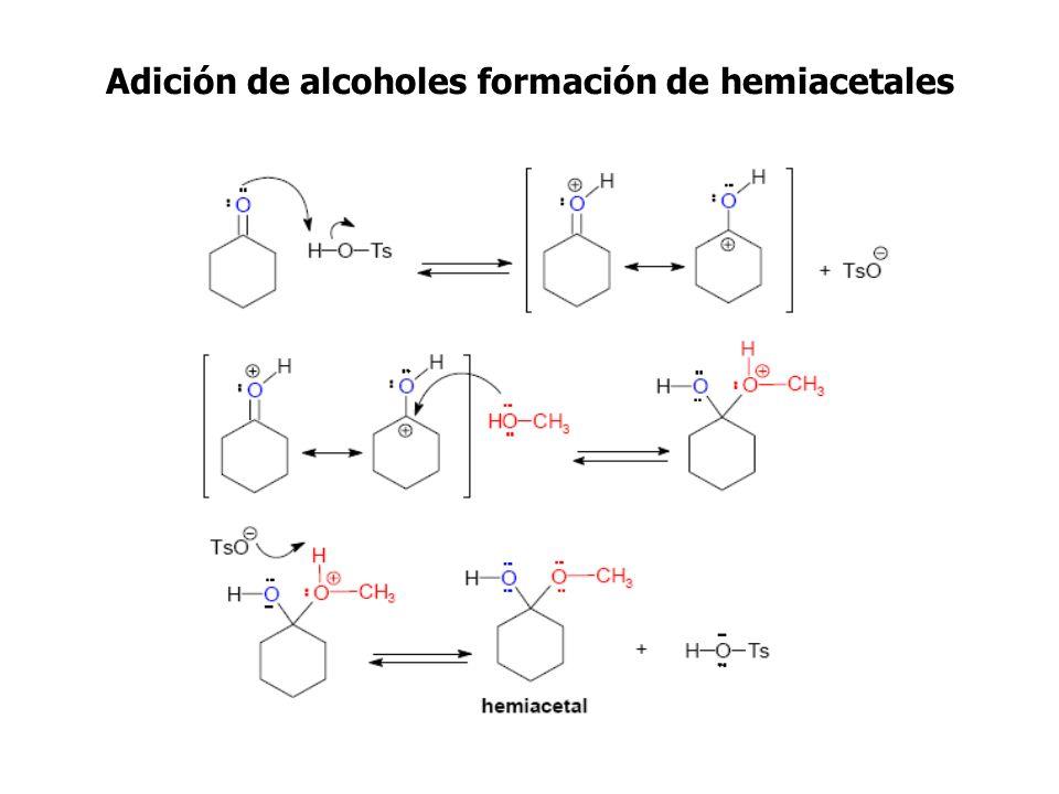 Adición de alcoholes formación de hemiacetales