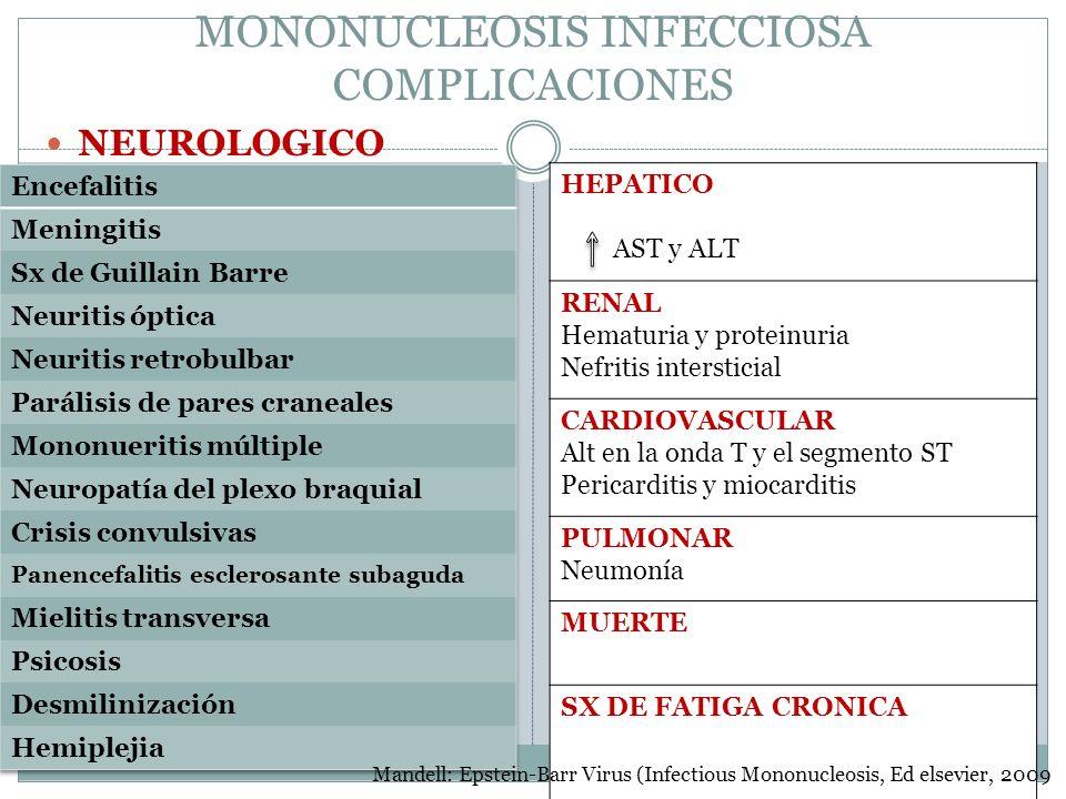 MONONUCLEOSIS INFECCIOSA COMPLICACIONES