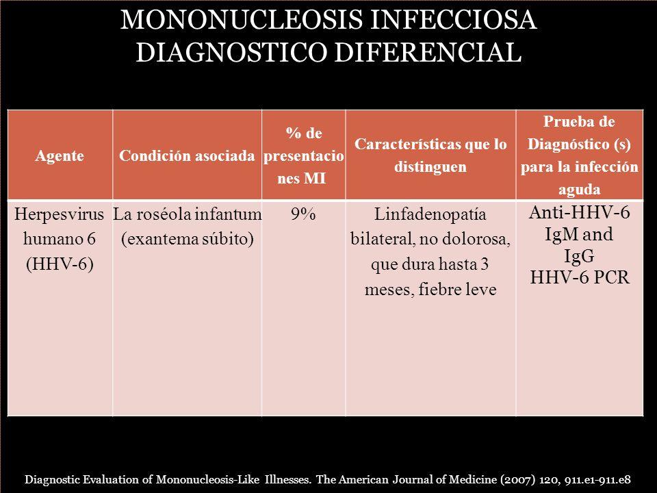 MONONUCLEOSIS INFECCIOSA DIAGNOSTICO DIFERENCIAL