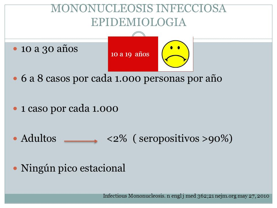 MONONUCLEOSIS INFECCIOSA EPIDEMIOLOGIA
