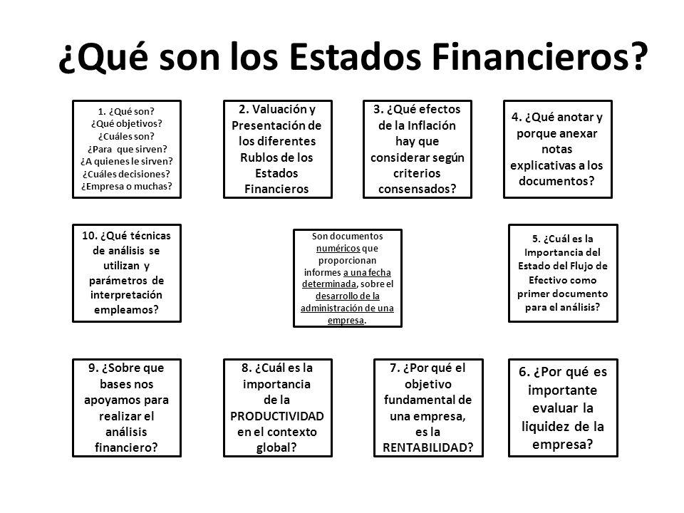 ¿Qué son los Estados Financieros