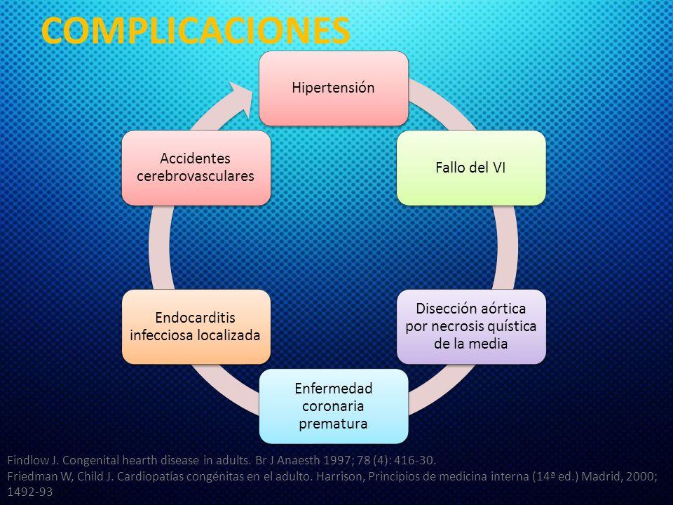 COMPLICACIONES Hipertensión Accidentes cerebrovasculares Fallo del VI