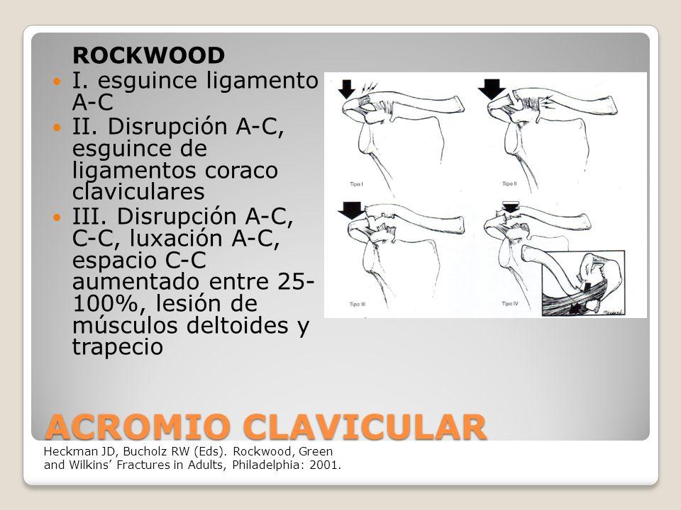 ACROMIO CLAVICULAR ROCKWOOD I. esguince ligamento A-C