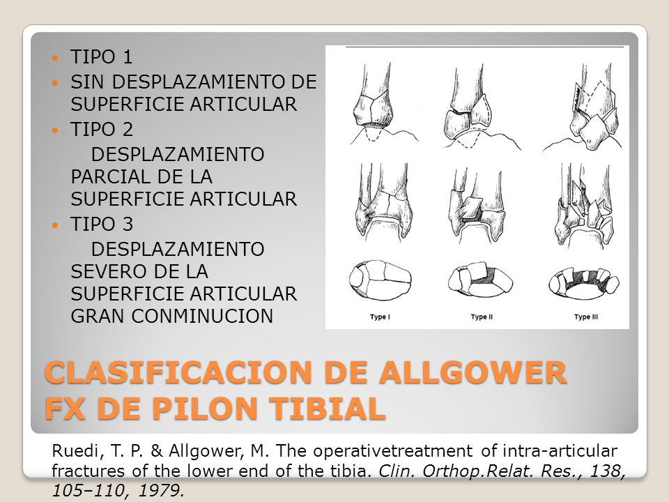 CLASIFICACION DE ALLGOWER FX DE PILON TIBIAL