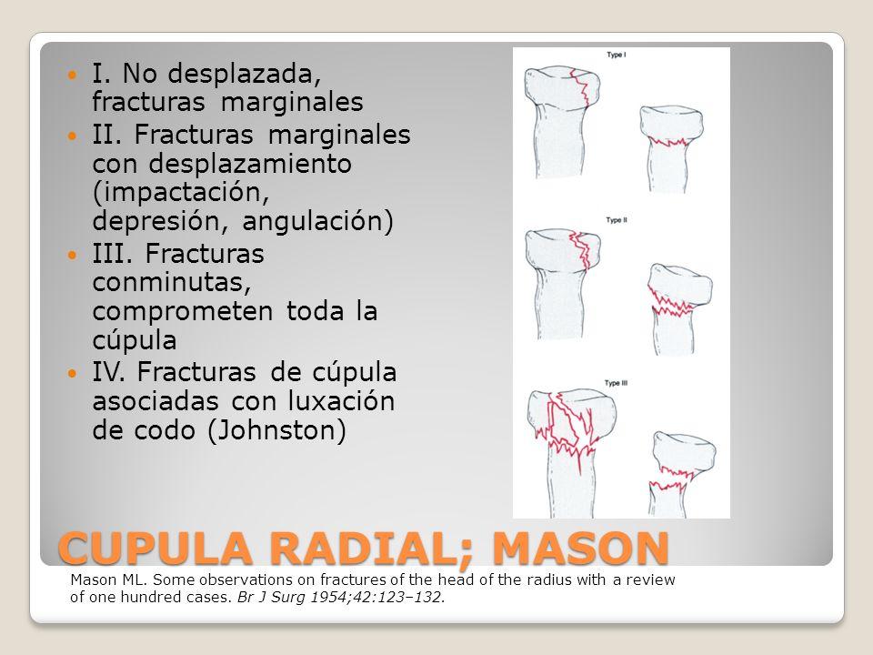 CUPULA RADIAL; MASON I. No desplazada, fracturas marginales