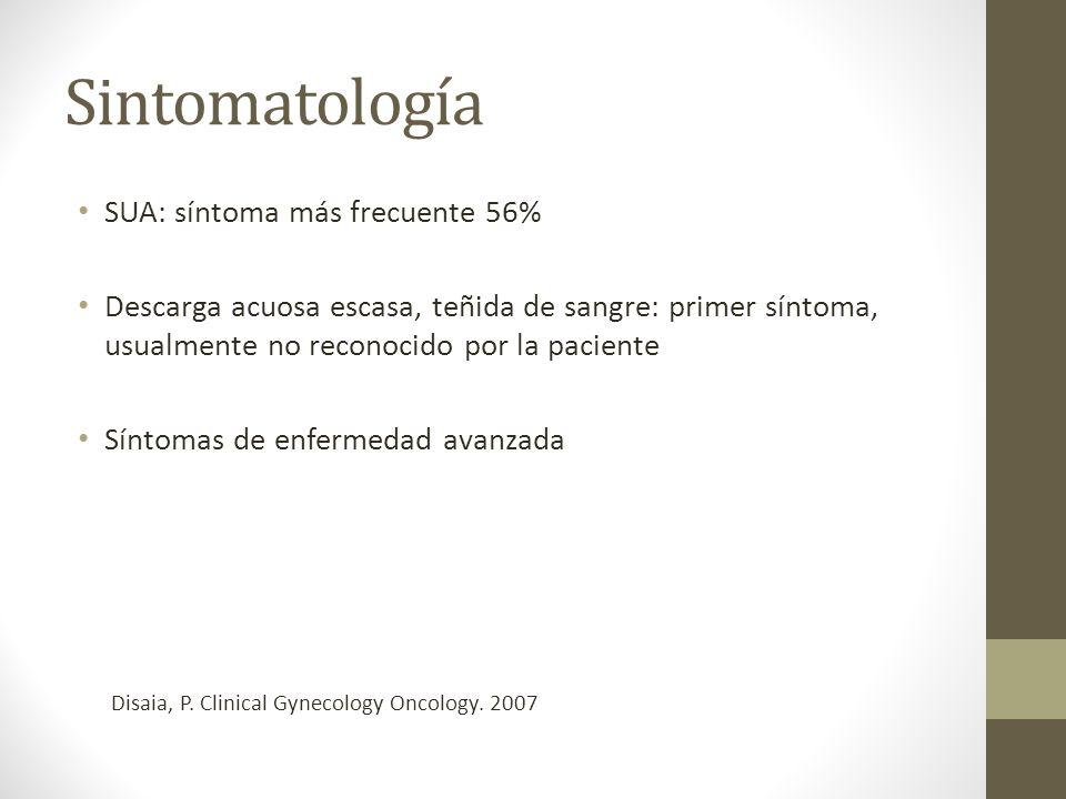 Sintomatología SUA: síntoma más frecuente 56%