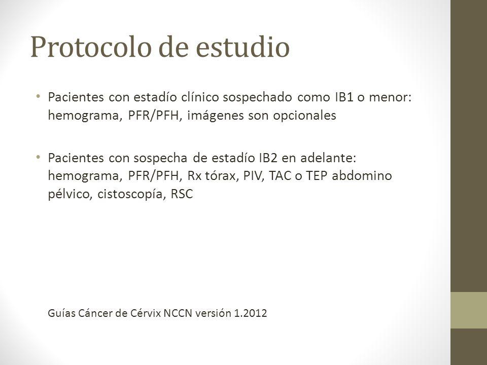 Protocolo de estudio Pacientes con estadío clínico sospechado como IB1 o menor: hemograma, PFR/PFH, imágenes son opcionales.