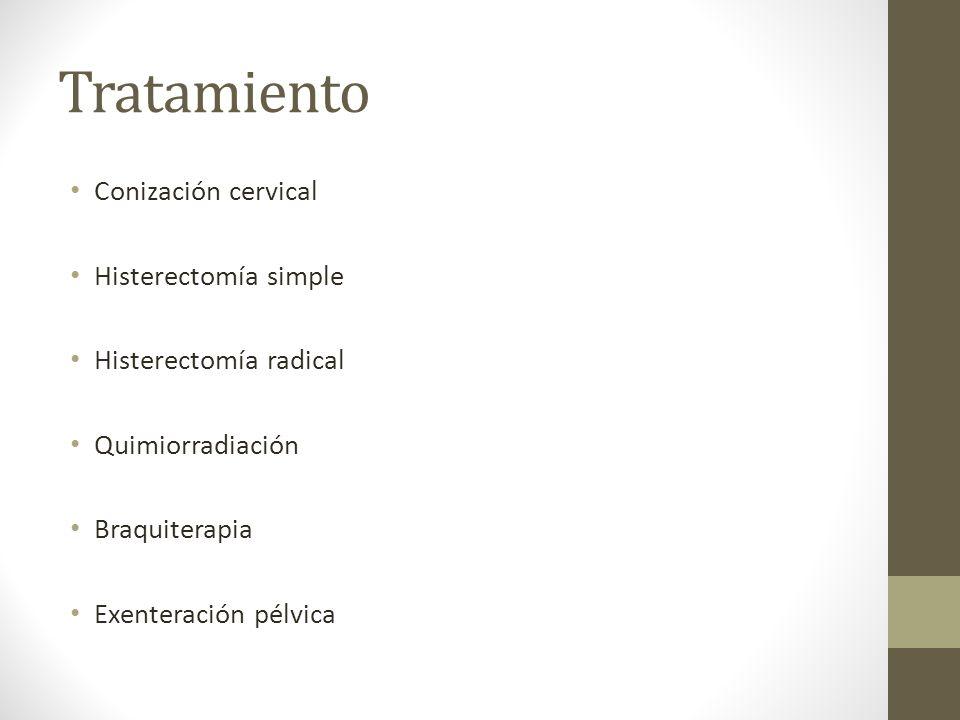 Tratamiento Conización cervical Histerectomía simple