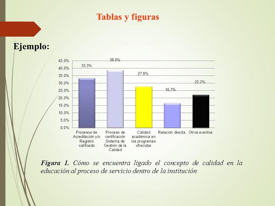 Tablas y figuras Ejemplo: