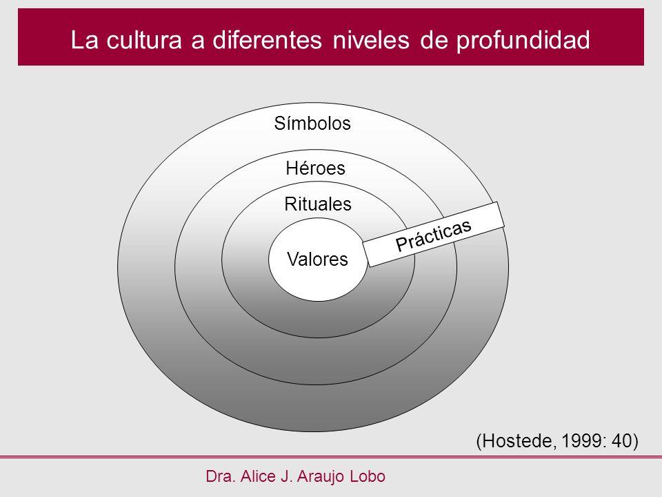 La cultura a diferentes niveles de profundidad