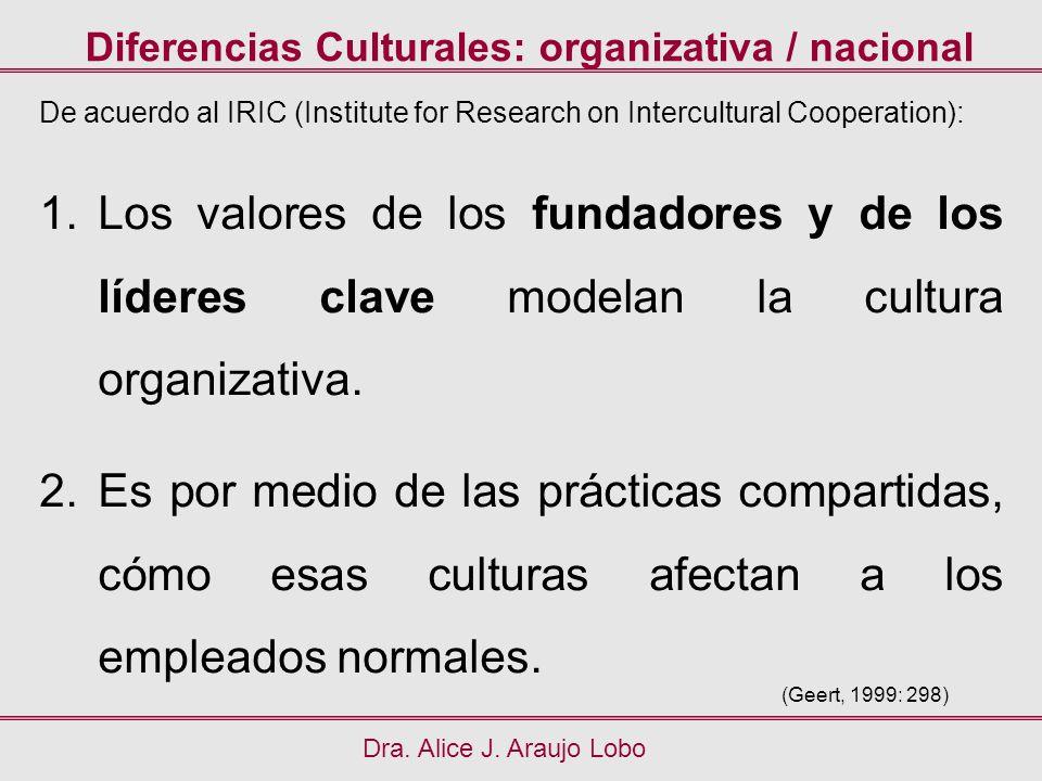 Diferencias Culturales: organizativa / nacional