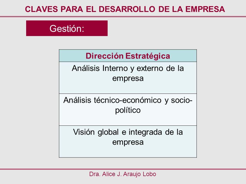 CLAVES PARA EL DESARROLLO DE LA EMPRESA Dirección Estratégica