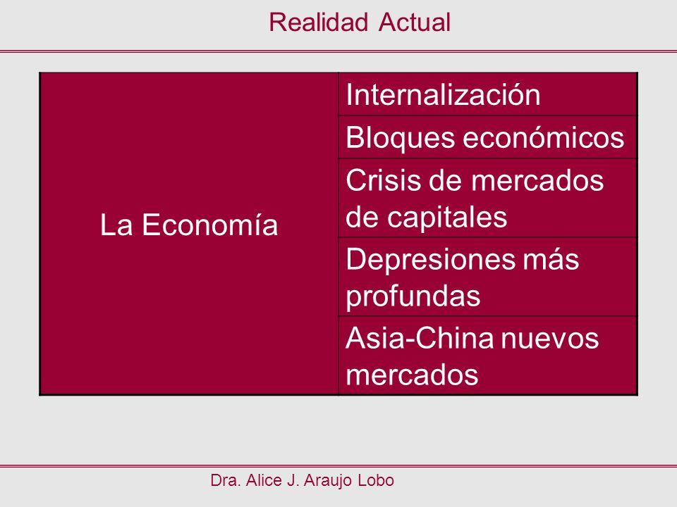 Crisis de mercados de capitales Depresiones más profundas